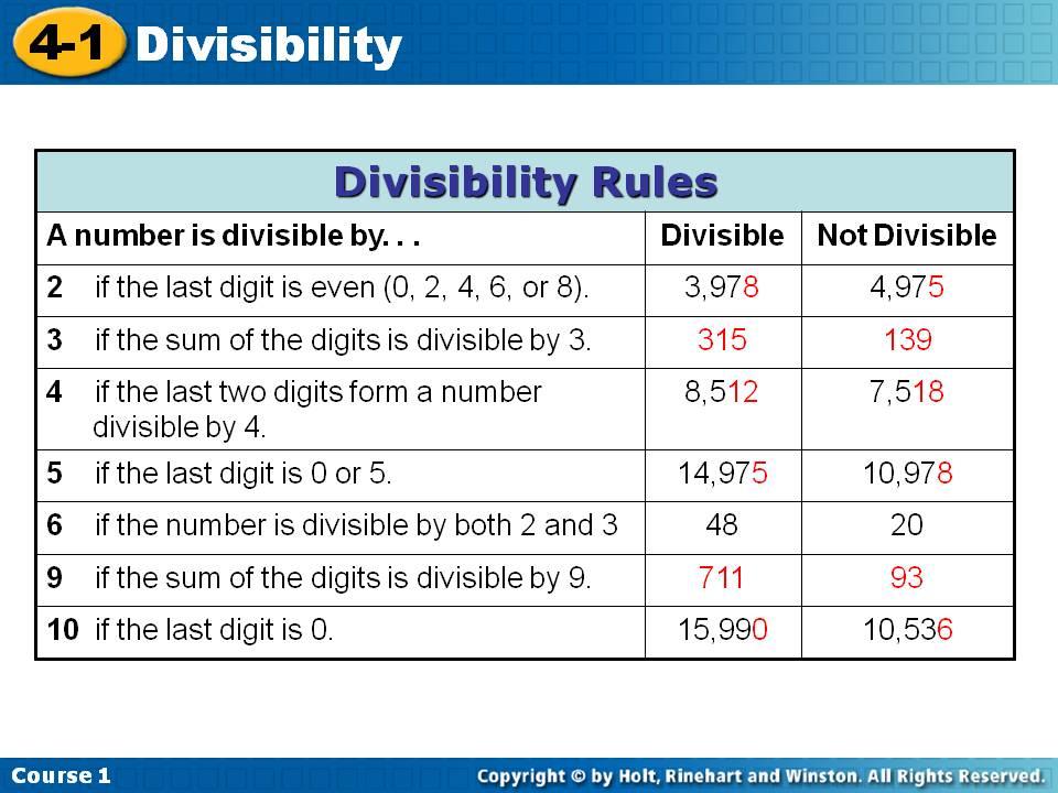 divisibility rules This is a complete lesson with instruction and exercises about the concept of divisibility and common divisibility rules, meant for 5th or 6th grade first, it briefly reviews the concepts of factor, divisor, and a number being divisible by another.